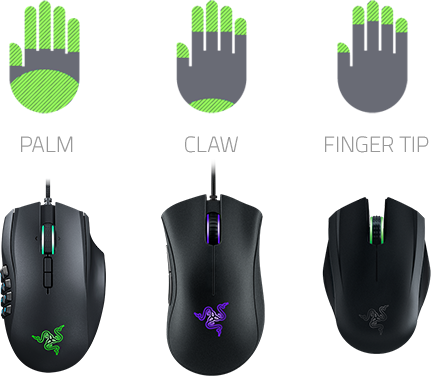 Gaming Mouse Types