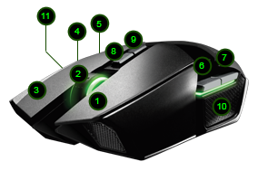 Razer Ouroboros Mouse Drivers for Windows