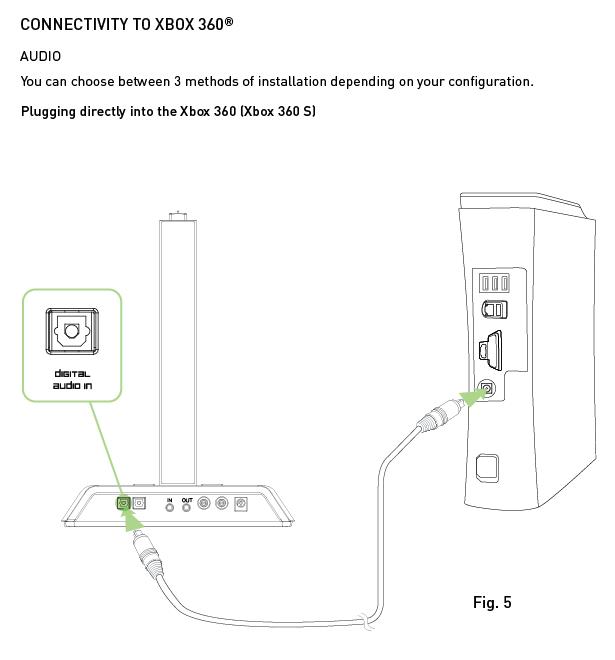 Xbox One Wiring Diagram - All Diagram Schematics