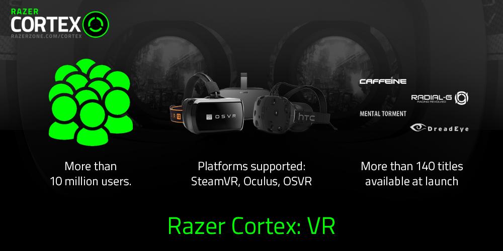 Razer Cortex Game Launcher Updated to Support VR Titles
